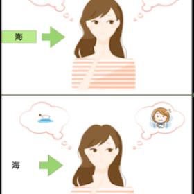 言葉とイメージ