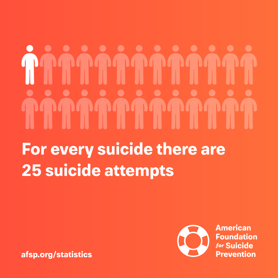 AFSP statistic: for ever suicide there are 25 suicide attempts