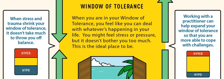 diagram of the window of tolerance, with hyperarousal and hypoarousal on either side
