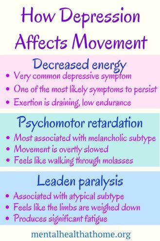 How depression affects movement: decreased energy, psychomotor retardation, and leaden paralysis