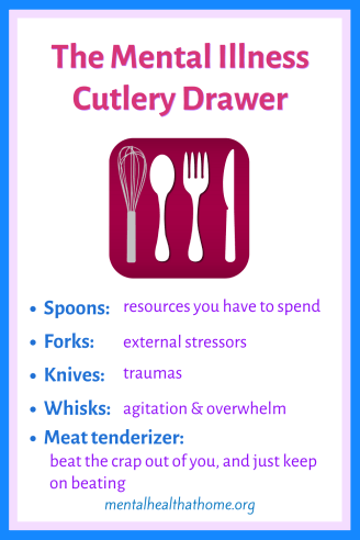 The mental illness cutlery drawer: spoon theory, fork theory, knives, and more