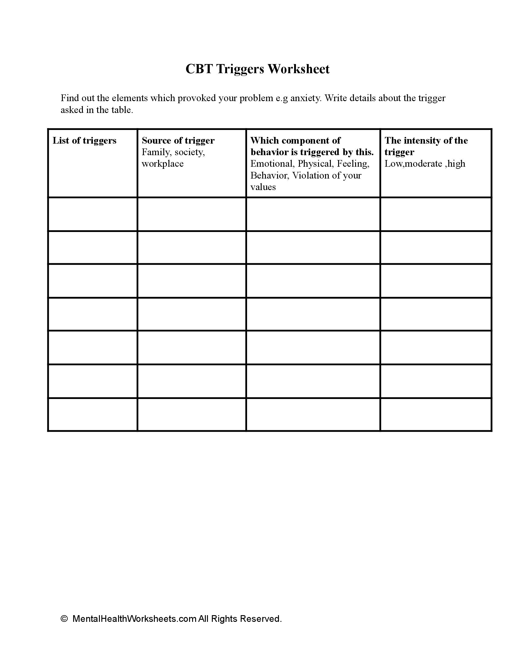 Thoughts Amp Behaviors Costs And Benefits Worksheets