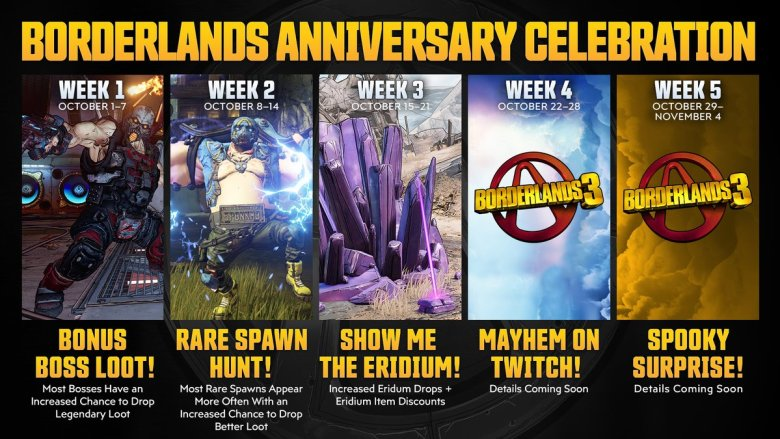 Borderlands Anniversary Celebration Event Calendar Week 3