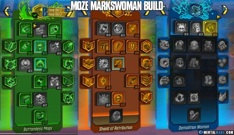 Moze - Markswoman Build Skill Tree - Borderlands 3