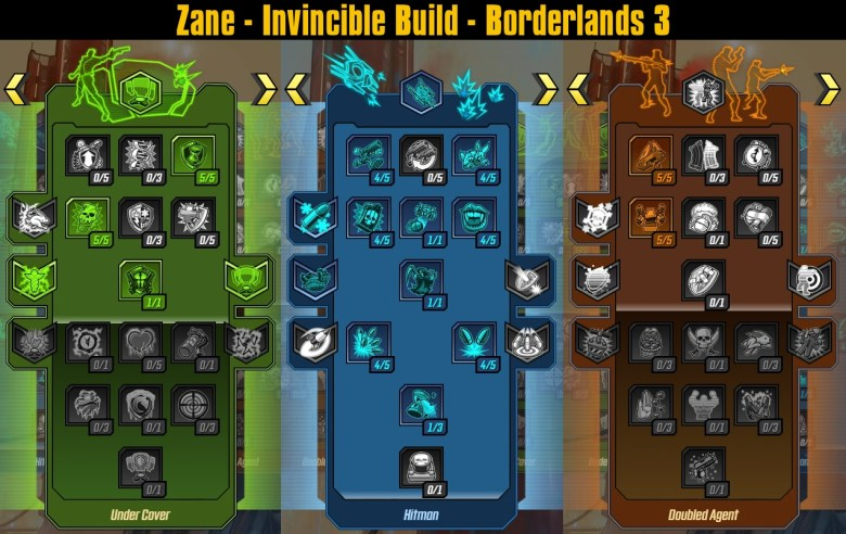 Zane Build