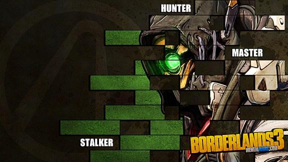 Borderlands 3 Legacy Wallpaper - FL4K - Preview