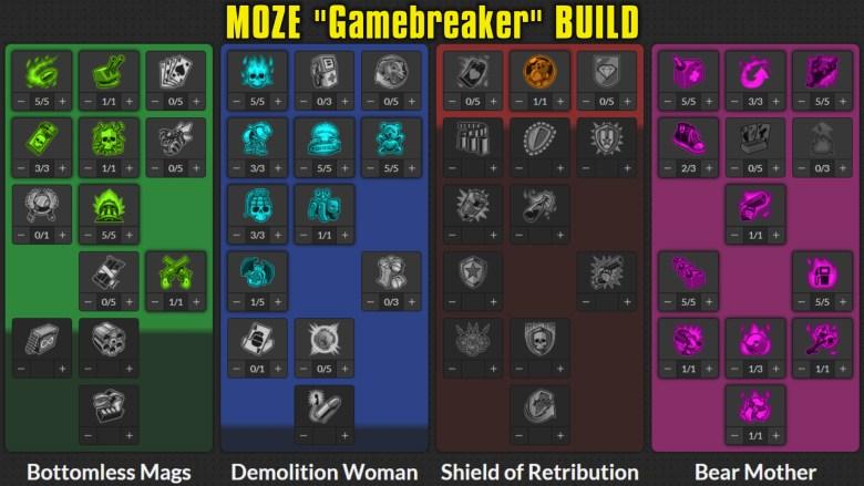 Moze 'Gamebreaker' Build Skill Tree - Borderlands 3