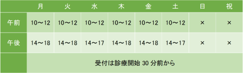 アーツ大崎クリニックの診療時間