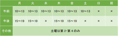 神田駅西口クリニックの診療時間