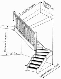 Escaliers bouzon