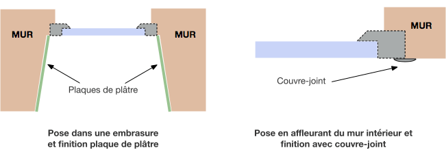finition-interieure-pose-fenetre-en-embrasure