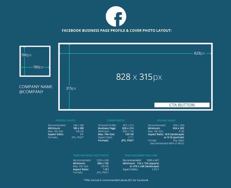 Kích thước Avatar Facebook chuẩn 2019