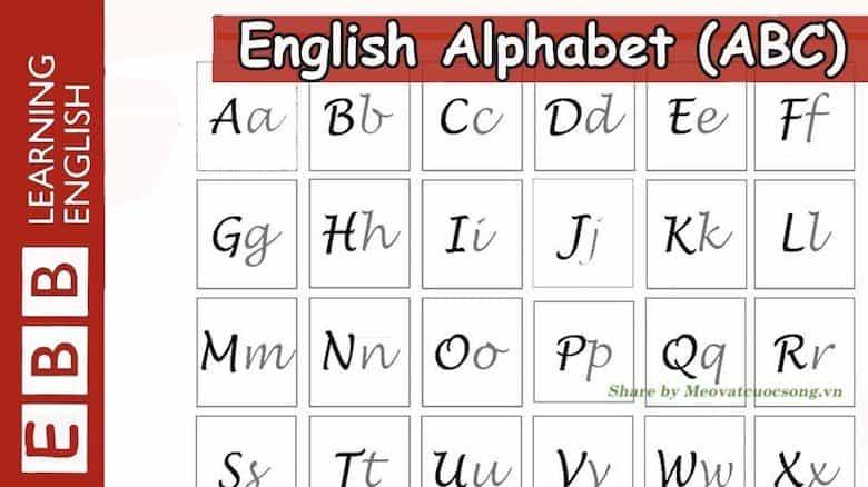 Phiên âm Bảng chữ cái tiếng anh đầy đủ - Tải File PDF thực hành cho trẻ