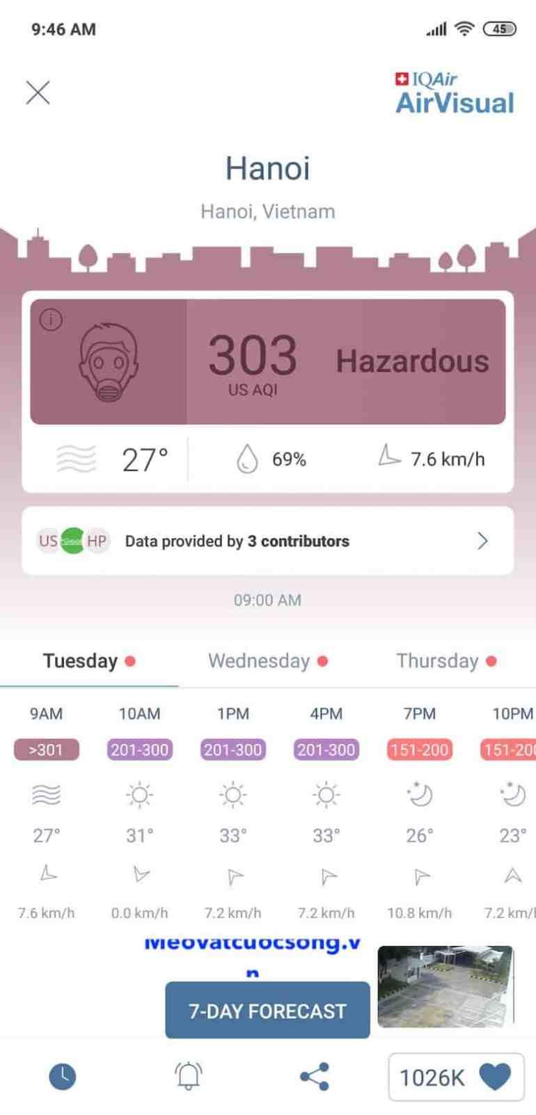Chỉ số AQI ô nhiễm nặng ở Hà Nội