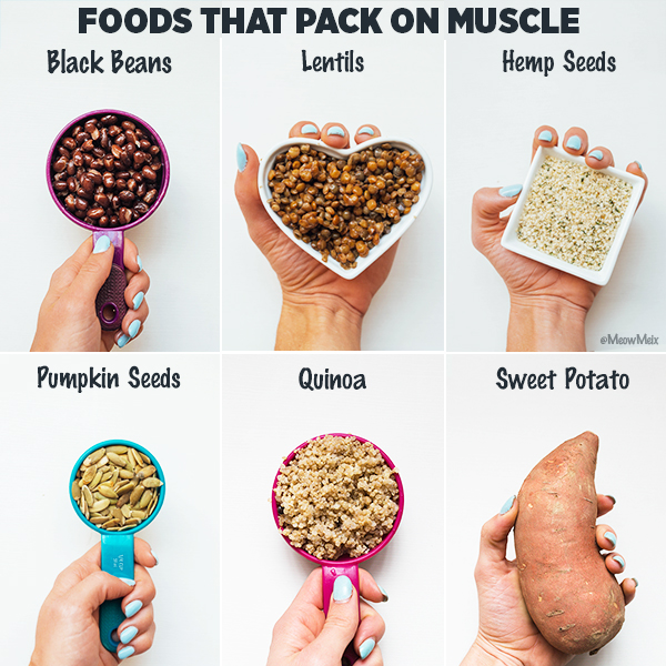 6 foods that pack on muscle
