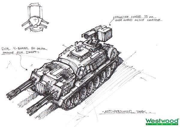 Противопехотный мамонт-танк со спаренными гаттлингами в итоге превратился в стационарную турель за Юрия в адд-оне Yuri's Revenge.