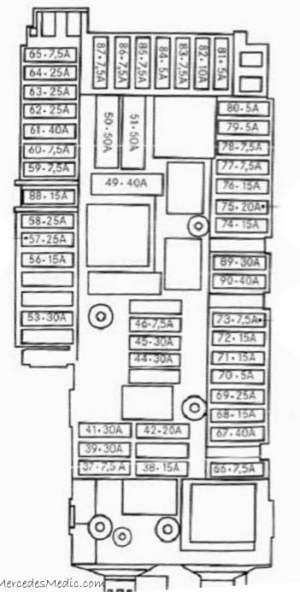 E Class w212 Fuse Box Location Chart Diagram 20102016
