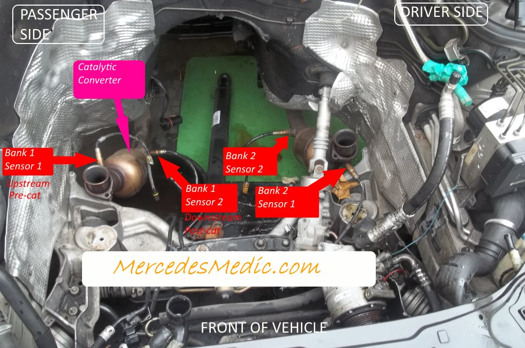 location of oxygen sensor bank mercedes benz slk 230 radio wiring diagram dolgular com mercedes slk 230 radio wiring diagram at nearapp.co