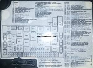 FUSE BOX 19982005 MercedesBenz ML Location Diagram