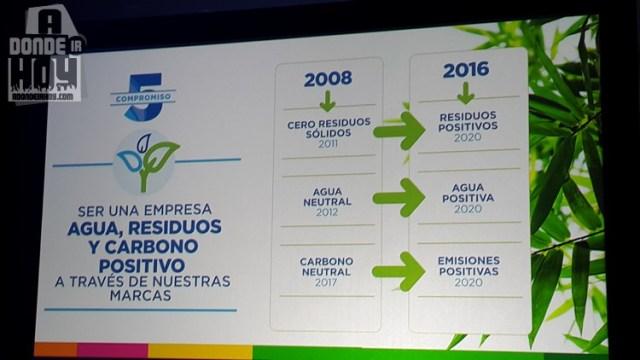 FIFCO en su misión corporativa de la sostenibilidad desde el 2008