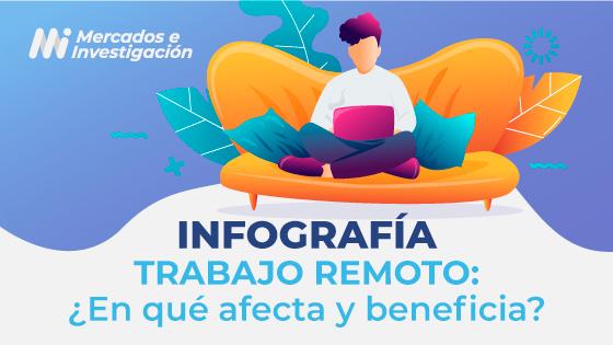 TrabajoRemoto_MercadosInvestigacion
