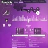 Aplicación-Reebok-Classic-156