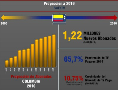 Colombia - TV Paga - 2016 - BB 397