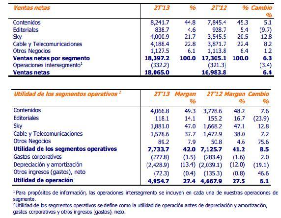 Televisa - reporte - 1trim2013