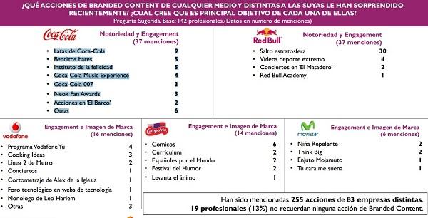 Estudio marcas - España 1 ok