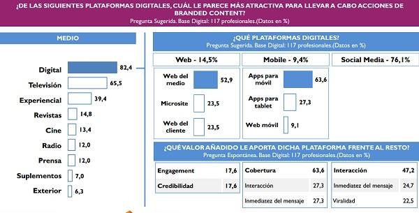 Estudio marcas - España 3