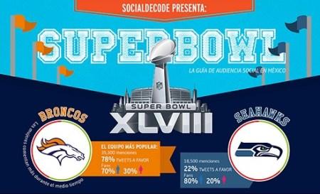 Super Bowl - 1