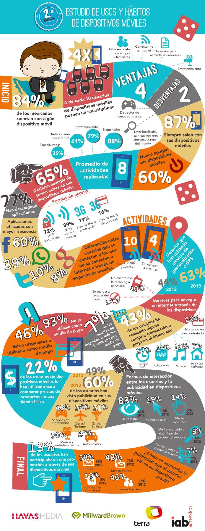 infografía - móviles más grande