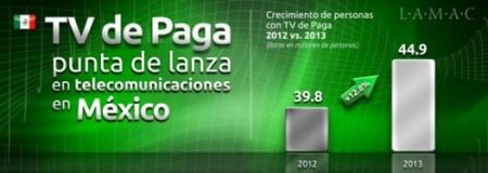TV de Paga - México -