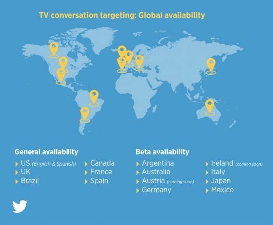 Twitter TV 2 -