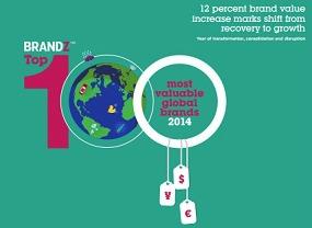 BrandZ - 2014 -