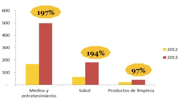IAB México - inversión publicitaria 5-
