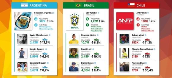 Twitter - Brasil 1