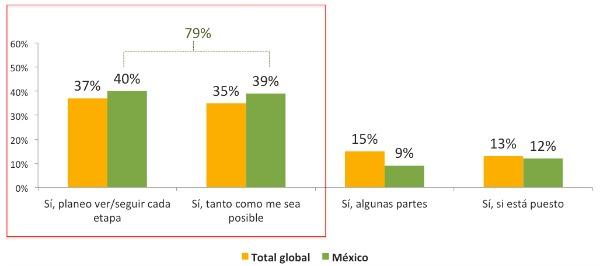 iab México - mundial 1 -