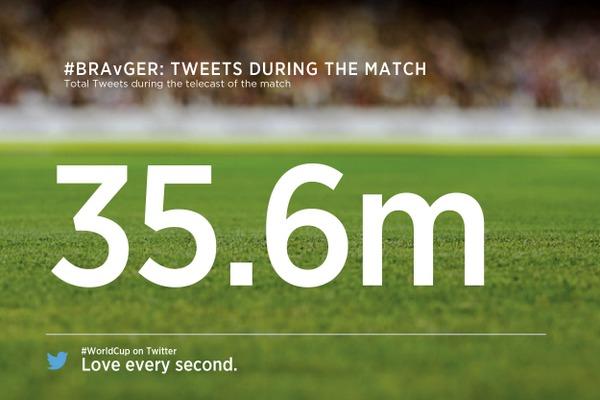 Twitter Brasil-Alemania-