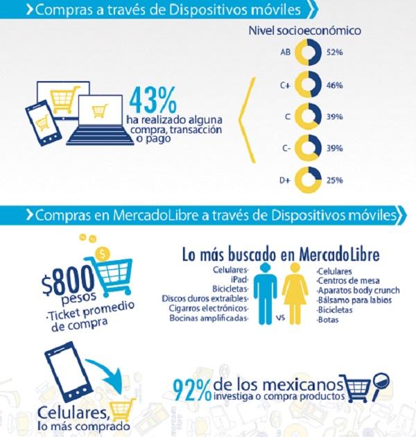 ComercioMóvil2-México-2015