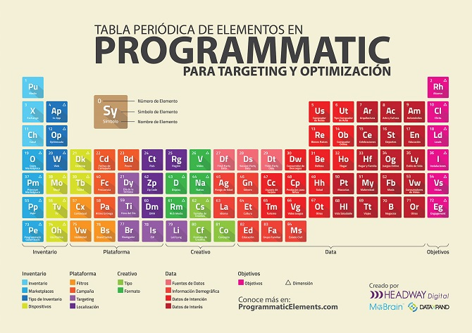 Headway Digital_Table Programmatic Elements