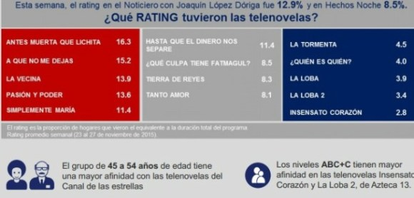 telenovelas 2