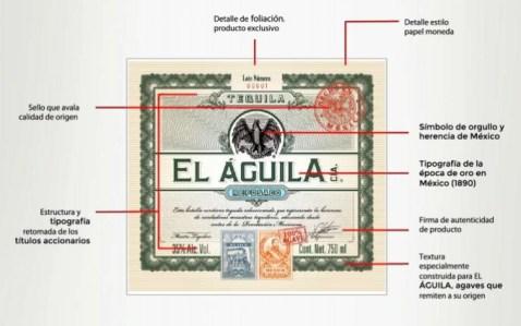 etiqueta tequila