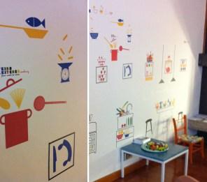 kids in kitchen stickers peridea