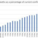 deaths copy