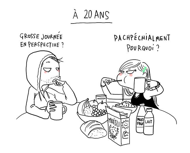 Petit dejeuner à 20 ans