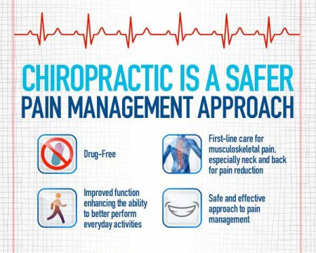 Chiropractic Is a Safer Pain Management Approach