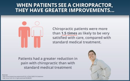 Chiropractic improvements