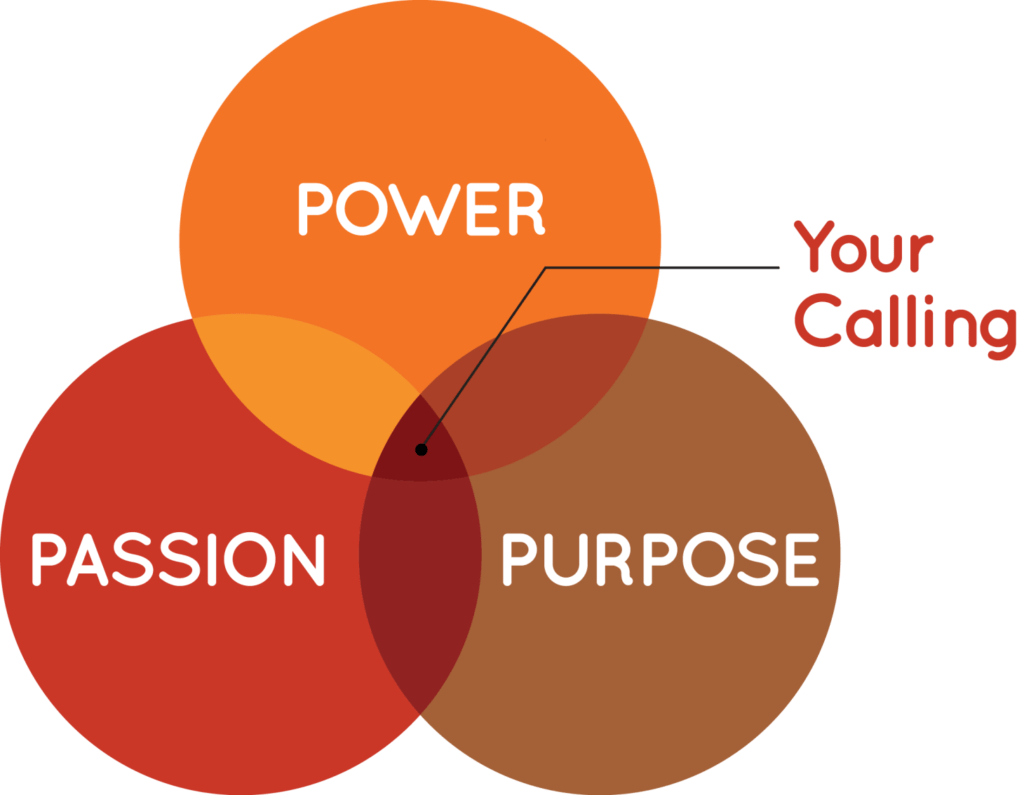 power-passion-purpose-venn-diagram-png_smaller