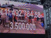 op het moment van de finish bijna 15 miljoen! onderste bedrag zijn de toezeggingen